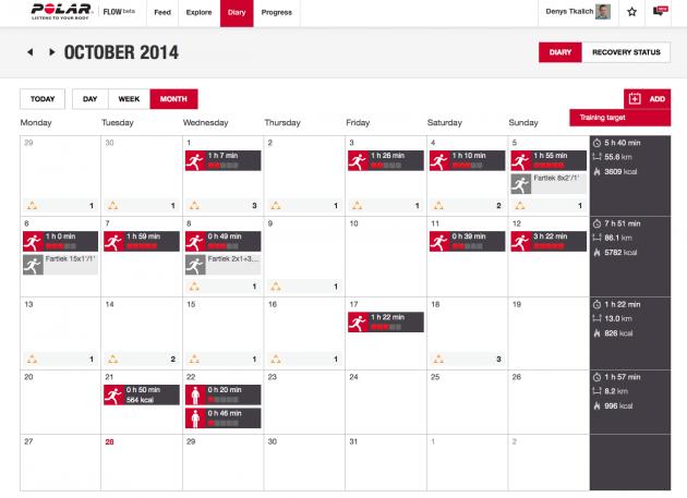 28081703-2014-10-28-18-56-34-Diary-Polar-Flow-630x457